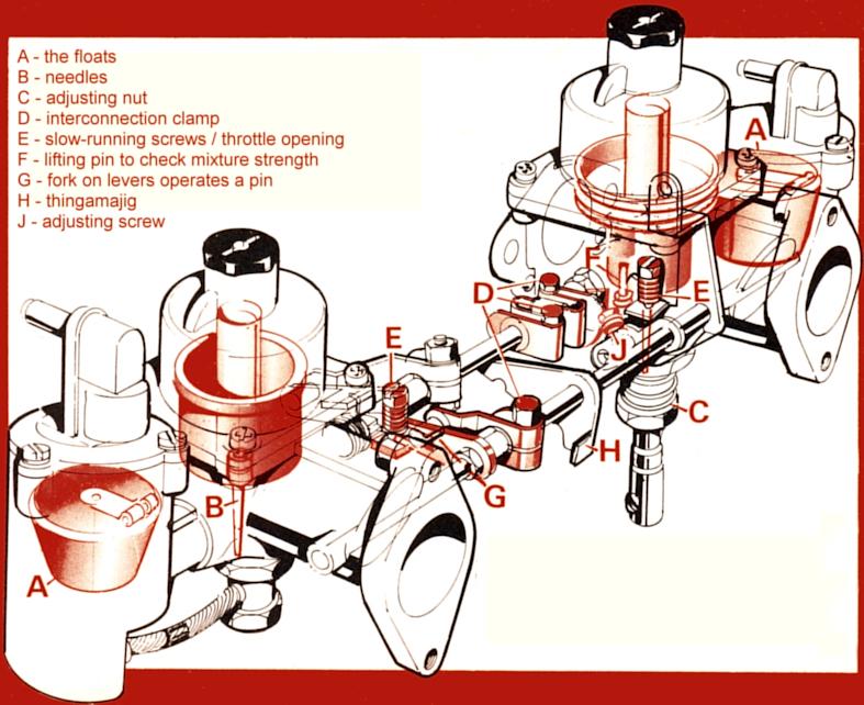 engine carburetor diagram vanguard engine diagram wiring